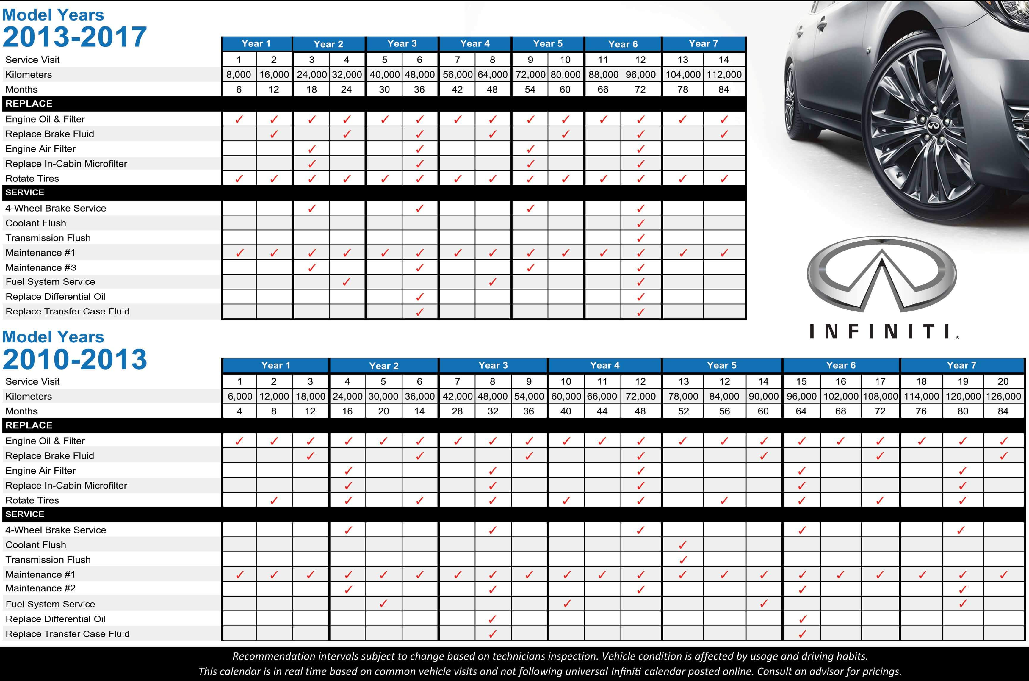 Markham Infiniti Vehicle Maintenance Calendar